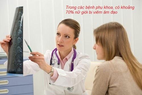 Chị em cần tìm hiểu các nguyên nhân gây viêm âm đạo từ sớm