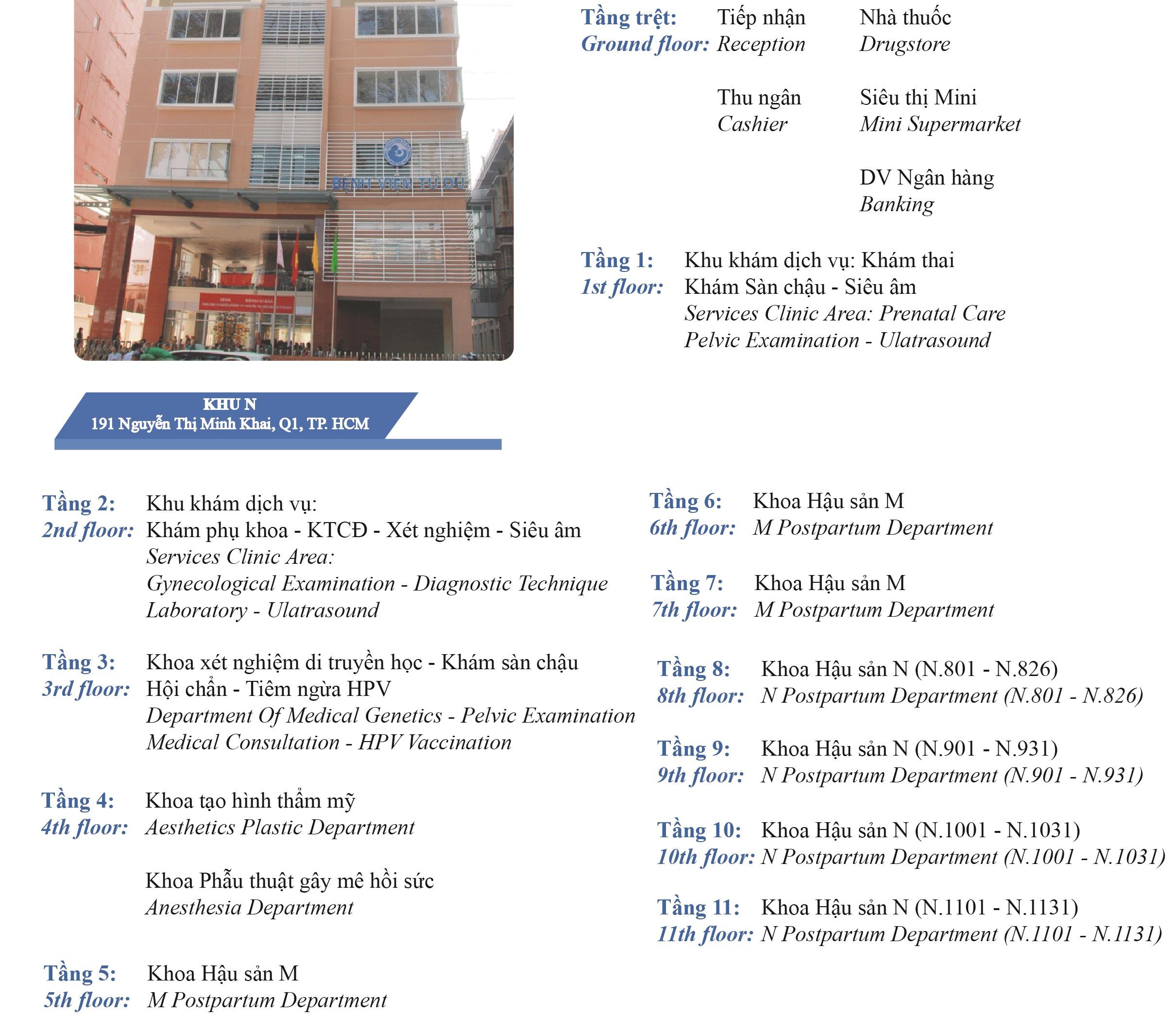 sơ đồ bệnh viện Từ Dũ