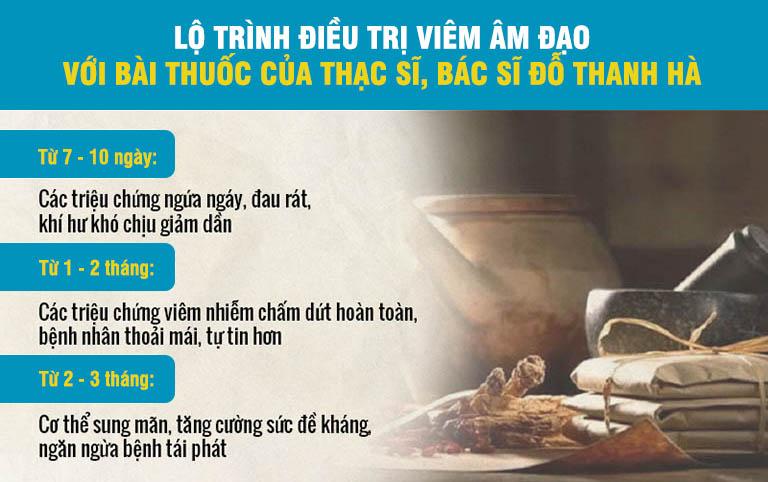 Lộ trình điều trị viêm âm đạo với bài thuốc của bác sĩ Đỗ Thanh Hà