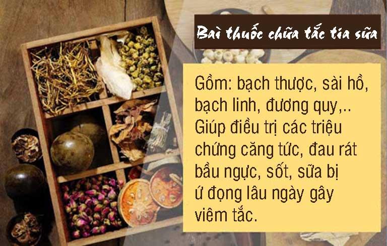 Thành phần và công dụng bài thuốc của bác sĩ Đỗ Thanh Hà