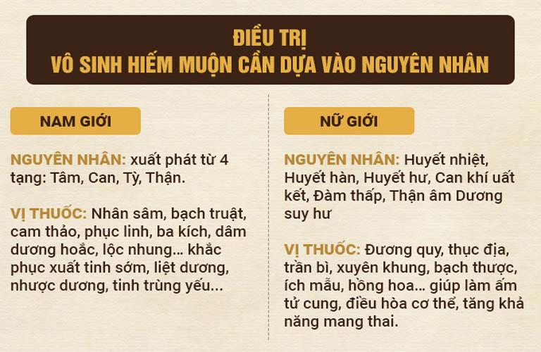 Bác sĩ Đỗ Thanh Hà điều trị vô sinh hiếm muộn theo từng nguyên nhân