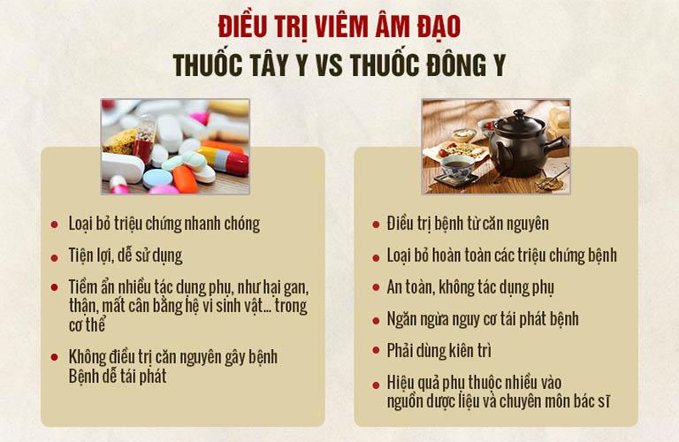 Sử dụng Đông y khắc phục viêm âm đạo an toàn và có lợi cho sức khỏe