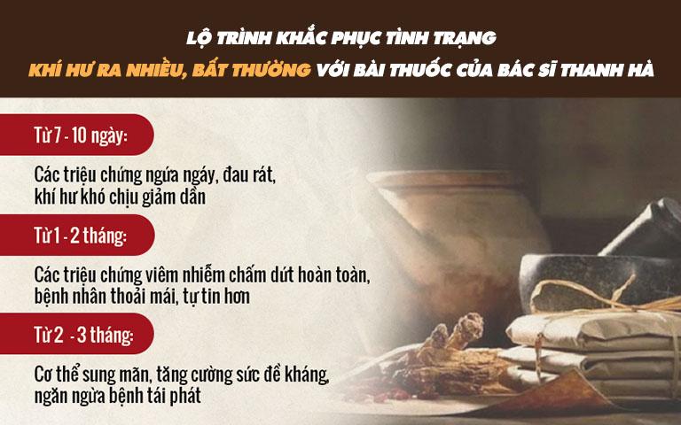 Bài thuốc của bác sĩ Thanh Hà khắc phục tình trạng khí hư có mùi theo từng giai đoạn, hỗ trợ cải thiện sức khỏe theo nguyên lý Y học cổ truyền